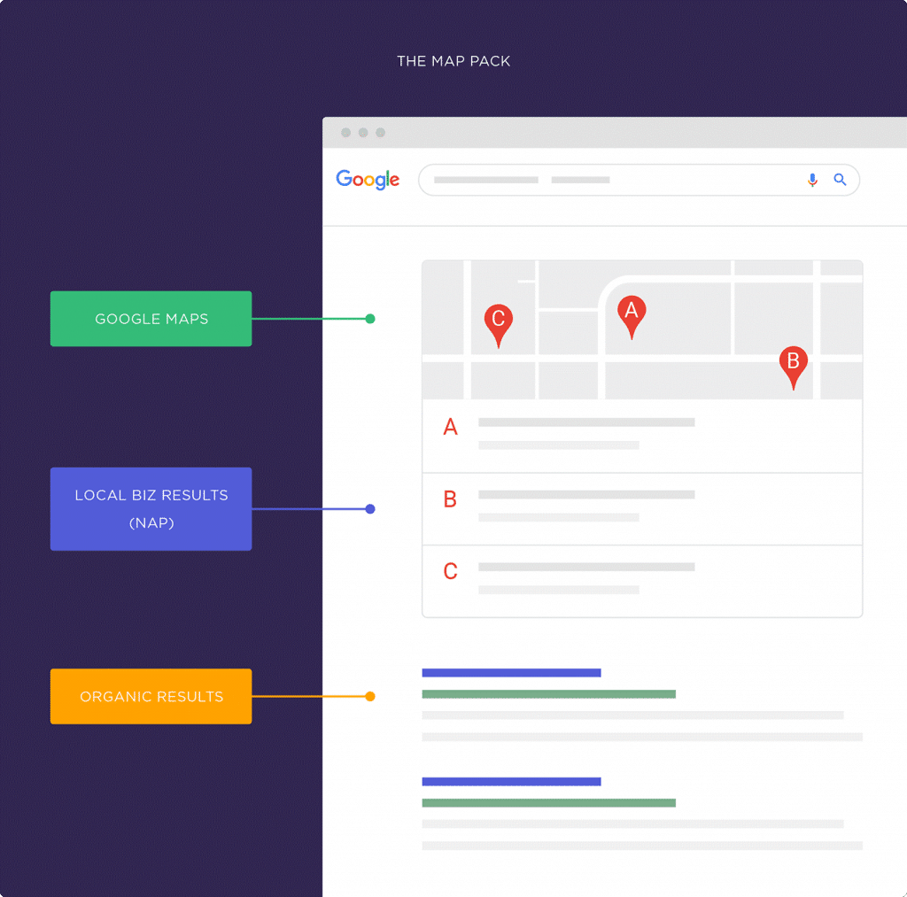 Optimize for the Google 3-Pack